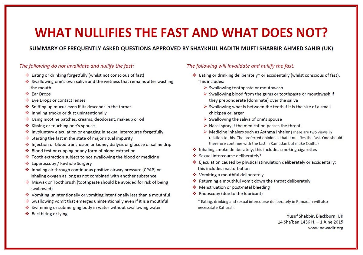 What Nullifies the Fast and what does not?